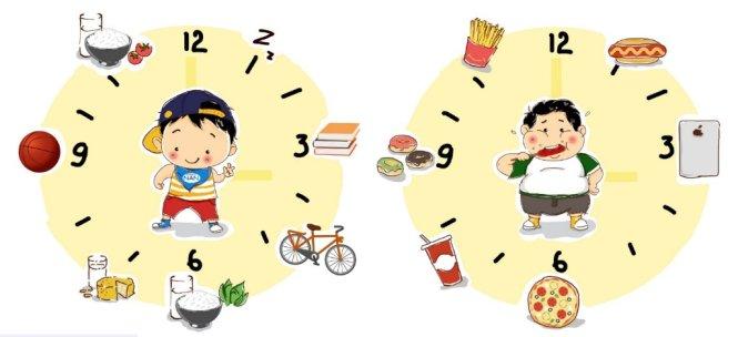 Dinh dưỡng cho trẻ thừa cân, béo phì