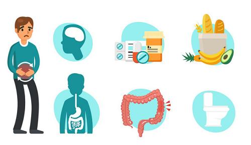 Một số yếu tố nguy cơ dẫn đến hội chứng ruột kích thích