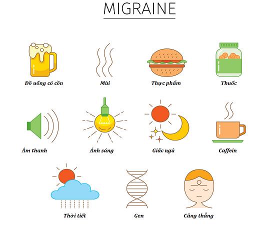 Nguyên nhân đau nửa đầu migraine
